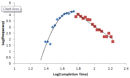 how to draw estimation of uncertainty