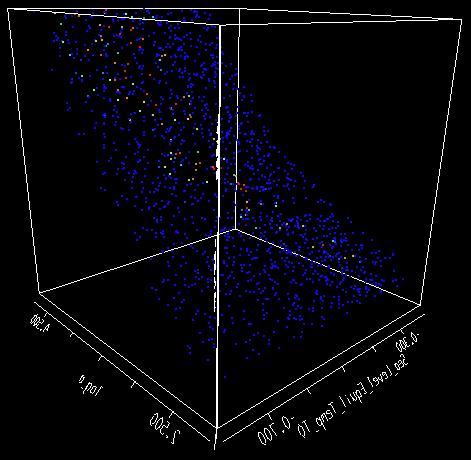 3D parameter space