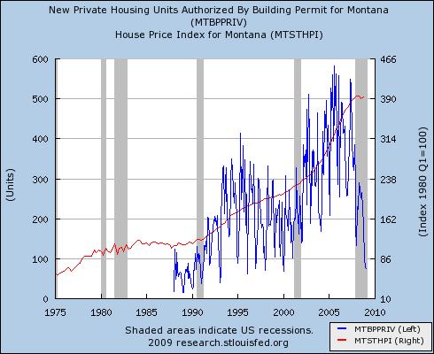 MT housing