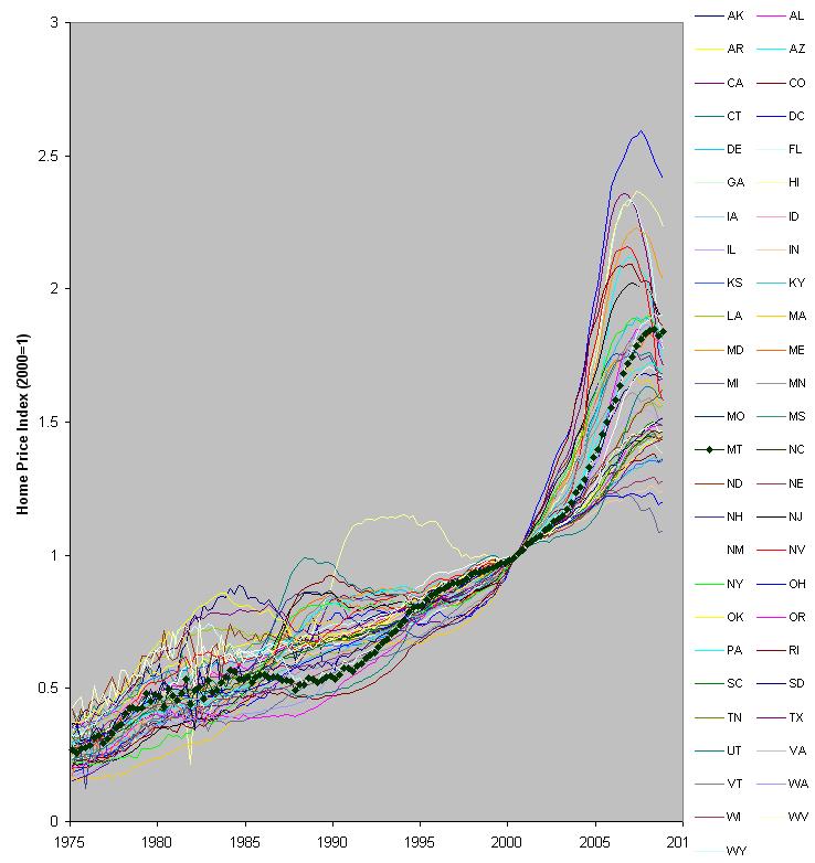 State home price index vs 2000