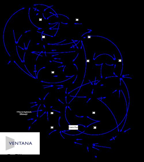 Transport Stock Flow