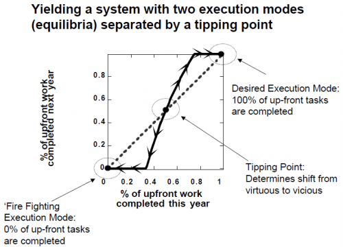 executionModes