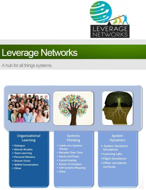LeverageNetworks
